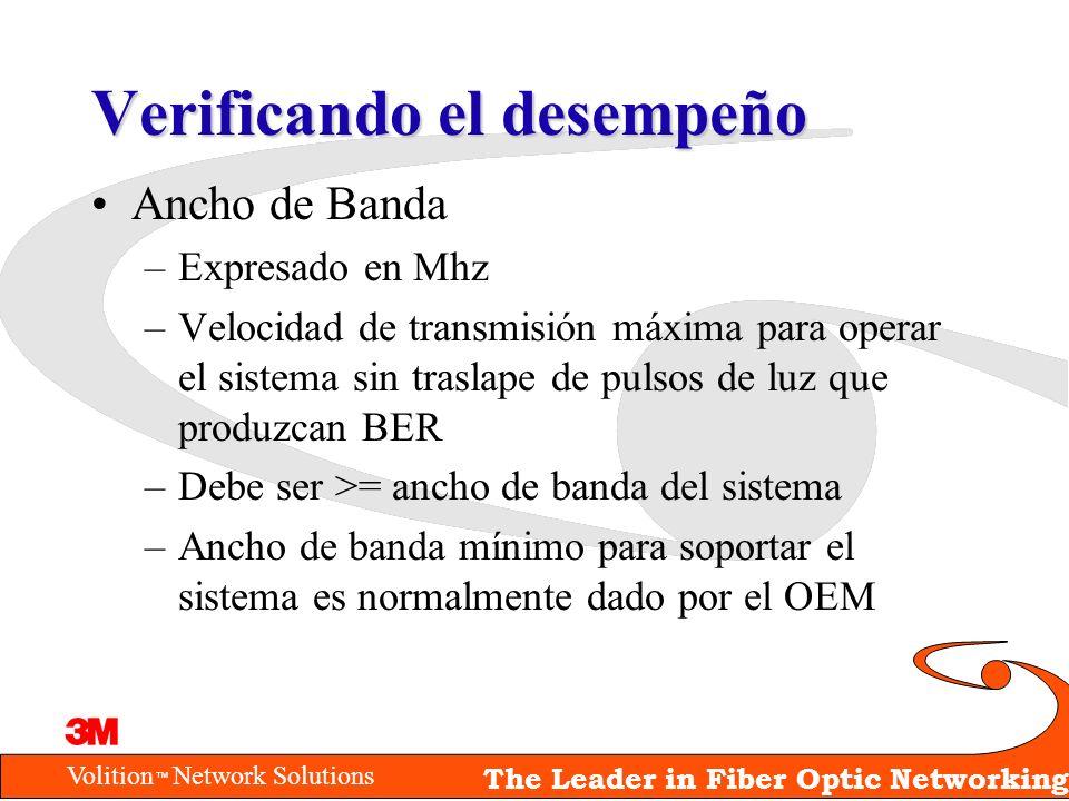 Volition Network Solutions The Leader in Fiber Optic Networking Verificando el desempeño Ancho de Banda –Expresado en Mhz –Velocidad de transmisión má