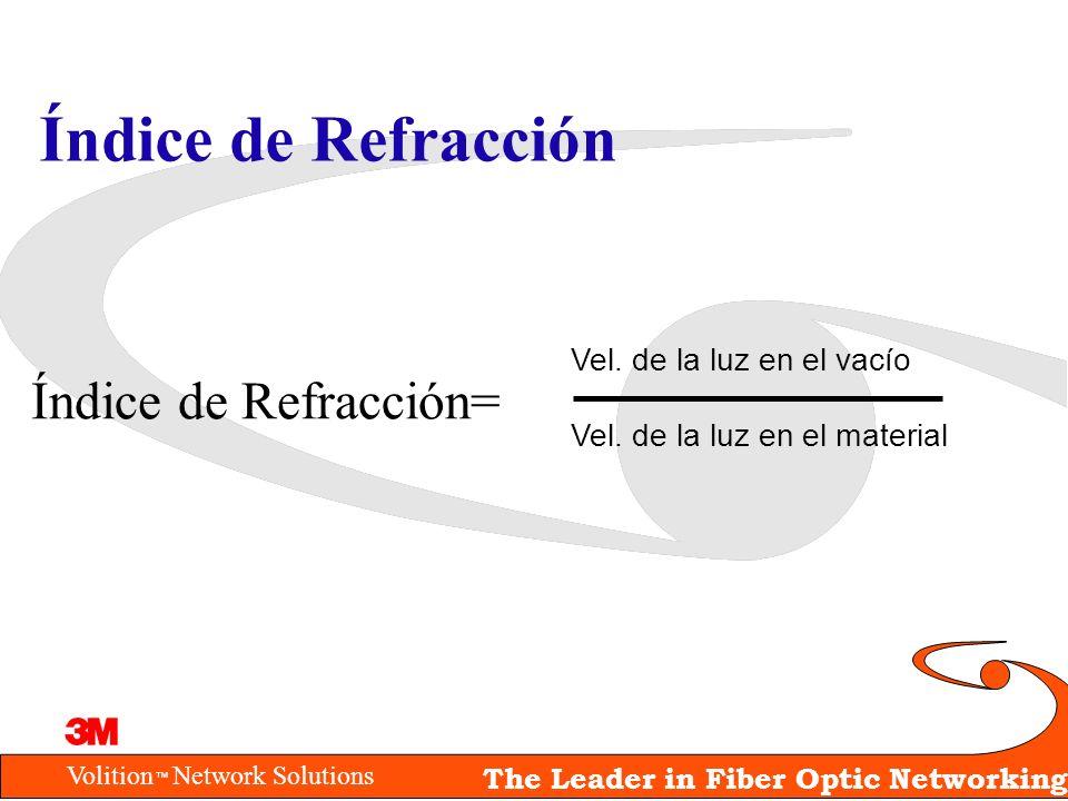 Volition Network Solutions The Leader in Fiber Optic Networking Índice de Refracción Índice de Refracción= Vel. de la luz en el vacío Vel. de la luz e