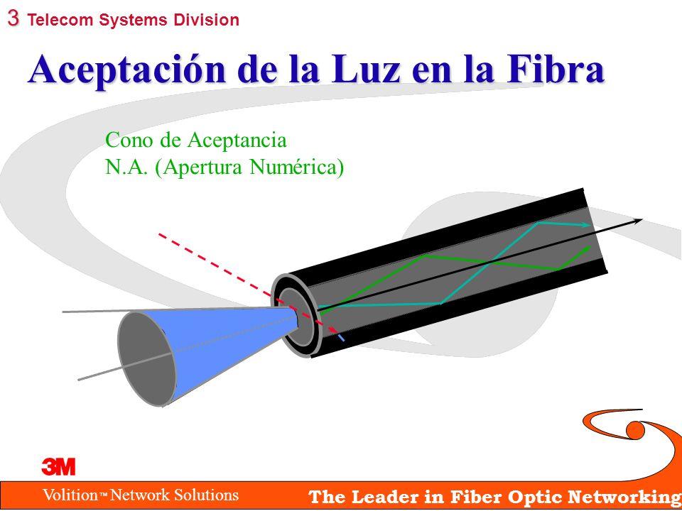 Volition Network Solutions The Leader in Fiber Optic Networking Aceptación de la Luz en la Fibra Cono de Aceptancia N.A. (Apertura Numérica) 3 3 Telec
