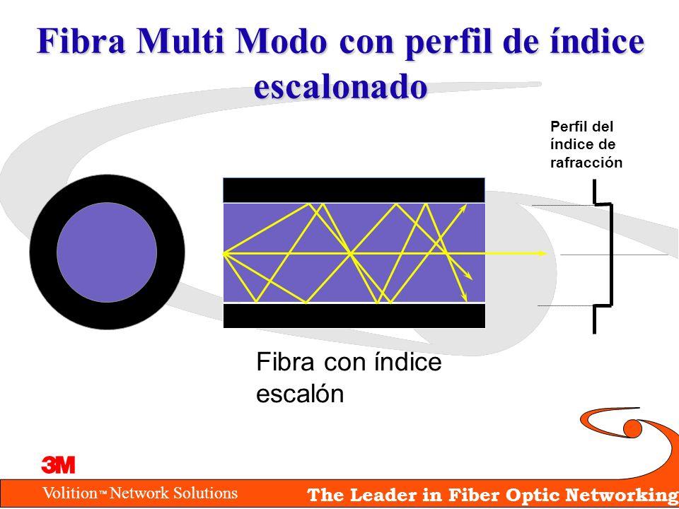 Volition Network Solutions The Leader in Fiber Optic Networking Fibra Multi Modo con perfil de índice escalonado Fibra con índice escalón Perfil del í