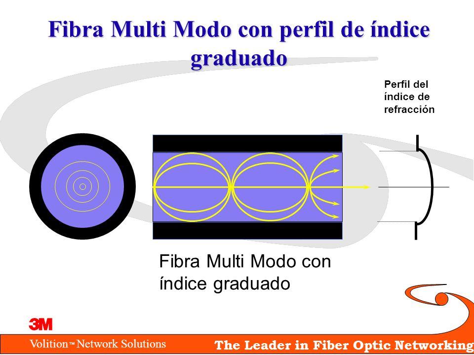 Volition Network Solutions The Leader in Fiber Optic Networking Fibra Multi Modo con perfil de índice graduado Fibra Multi Modo con índice graduado Pe