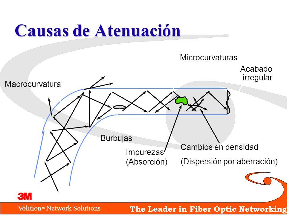 Volition Network Solutions The Leader in Fiber Optic Networking Causas de Atenuación Microcurvaturas Acabado irregular Burbujas Macrocurvatura Impurez