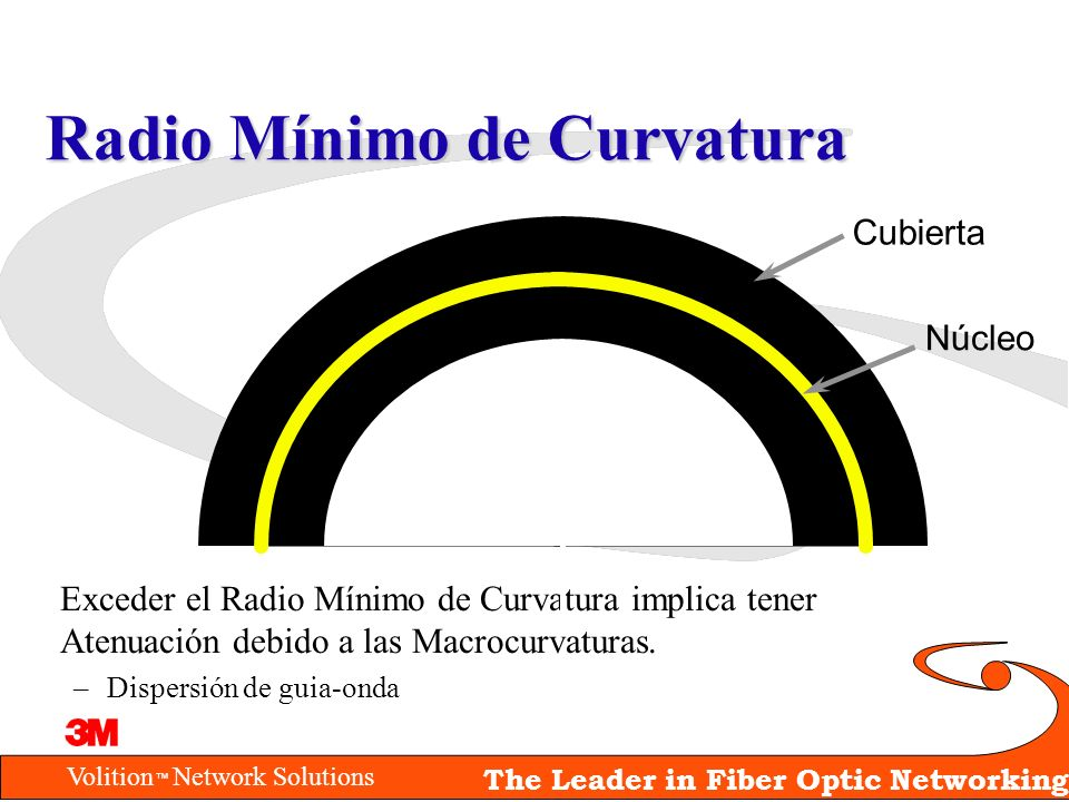 Volition Network Solutions The Leader in Fiber Optic Networking Radio Mínimo de Curvatura Exceder el Radio Mínimo de Curvatura implica tener Atenuació