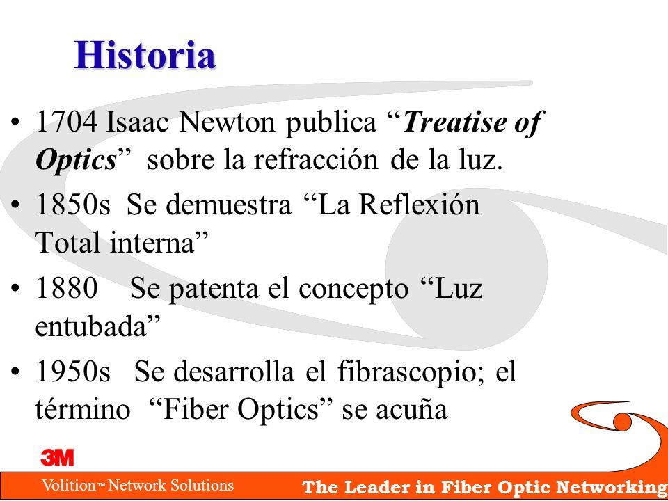 Volition Network Solutions The Leader in Fiber Optic Networking Historia 1704 Isaac Newton publica Treatise of Optics sobre la refracción de la luz. 1