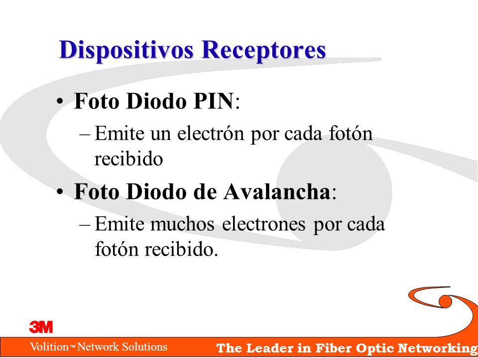 Volition Network Solutions The Leader in Fiber Optic Networking Dispositivos Receptores Foto Diodo PIN: –Emite un electrón por cada fotón recibido Fot