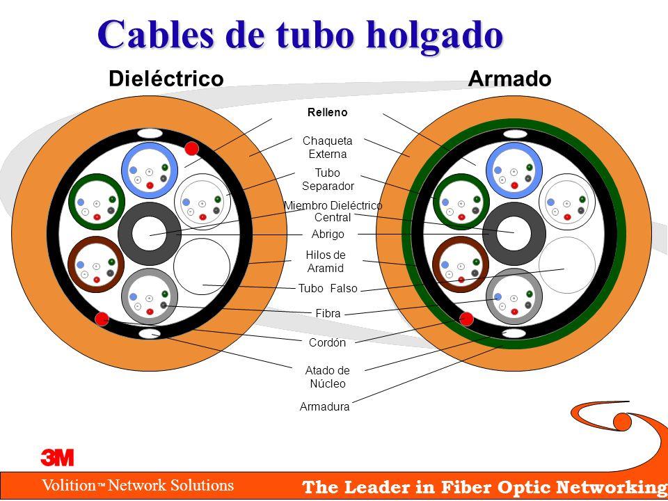 Volition Network Solutions The Leader in Fiber Optic Networking Cables de tubo holgado Relleno Chaqueta Externa Abrigo Tubo Separador Hilos de Aramid