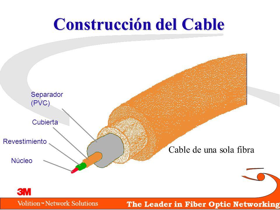 Volition Network Solutions The Leader in Fiber Optic Networking Construcción del Cable Chaqueta externa (PVC) Revestimiento Miembro de fuerza (Kevlar)