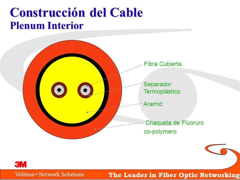 Volition Network Solutions The Leader in Fiber Optic Networking Construcción del Cable Plenum Interior Fibra Cubierta Separador Termoplástico Aramid C