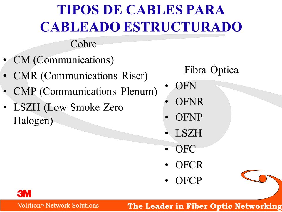 Volition Network Solutions The Leader in Fiber Optic Networking TIPOS DE CABLES PARA CABLEADO ESTRUCTURADO Cobre CM (Communications) CMR (Communicatio