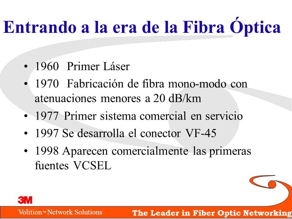 Volition Network Solutions The Leader in Fiber Optic Networking Entrando a la era de la Fibra Óptica 1960 Primer Láser 1970 Fabricación de fibra mono-