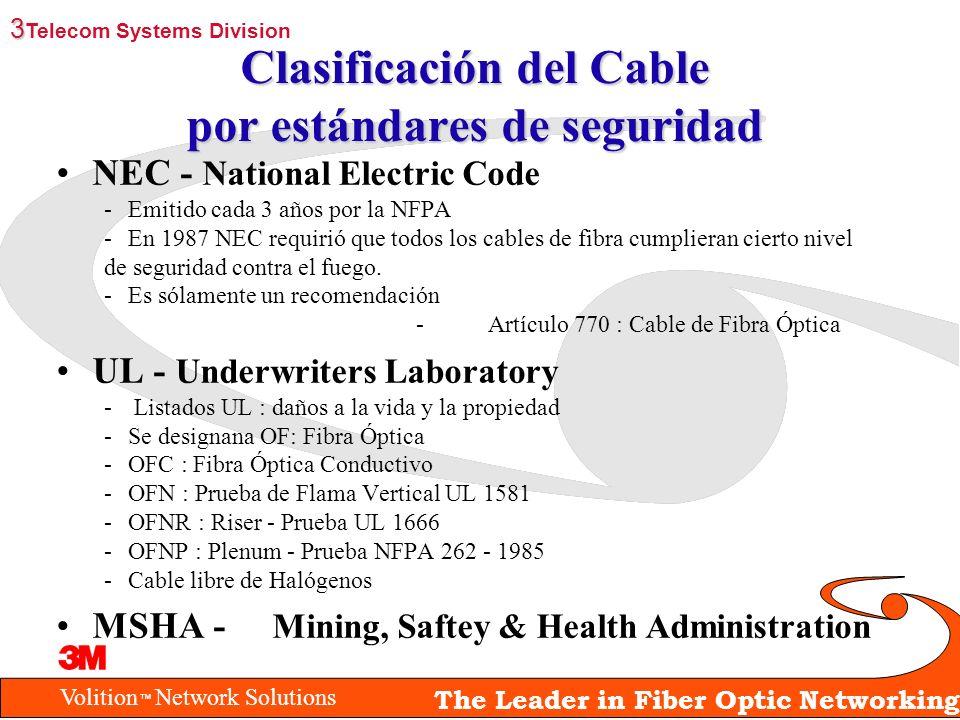 Volition Network Solutions The Leader in Fiber Optic Networking Clasificación del Cable por estándares de seguridad NEC - National Electric Code -Emit
