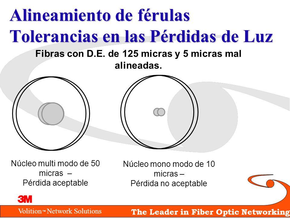 Volition Network Solutions The Leader in Fiber Optic Networking Alineamiento de férulas Tolerancias en las Pérdidas de Luz Fibras con D.E. de 125 micr