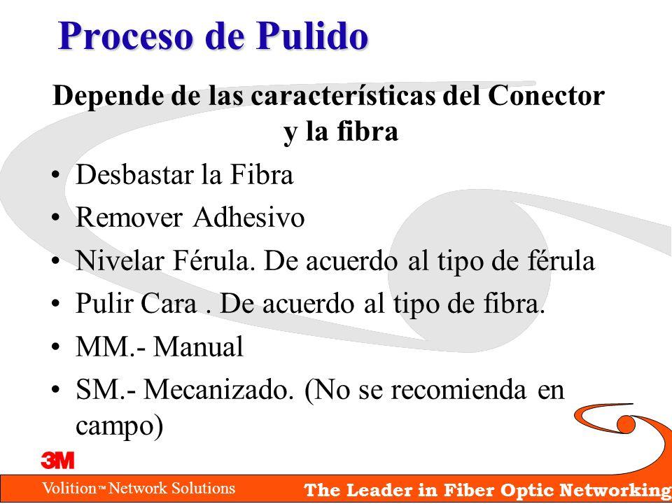 Volition Network Solutions The Leader in Fiber Optic Networking Proceso de Pulido Depende de las características del Conector y la fibra Desbastar la