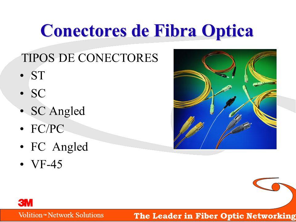 Volition Network Solutions The Leader in Fiber Optic Networking Conectores de Fibra Optica TIPOS DE CONECTORES ST SC SC Angled FC/PC FC Angled VF-45
