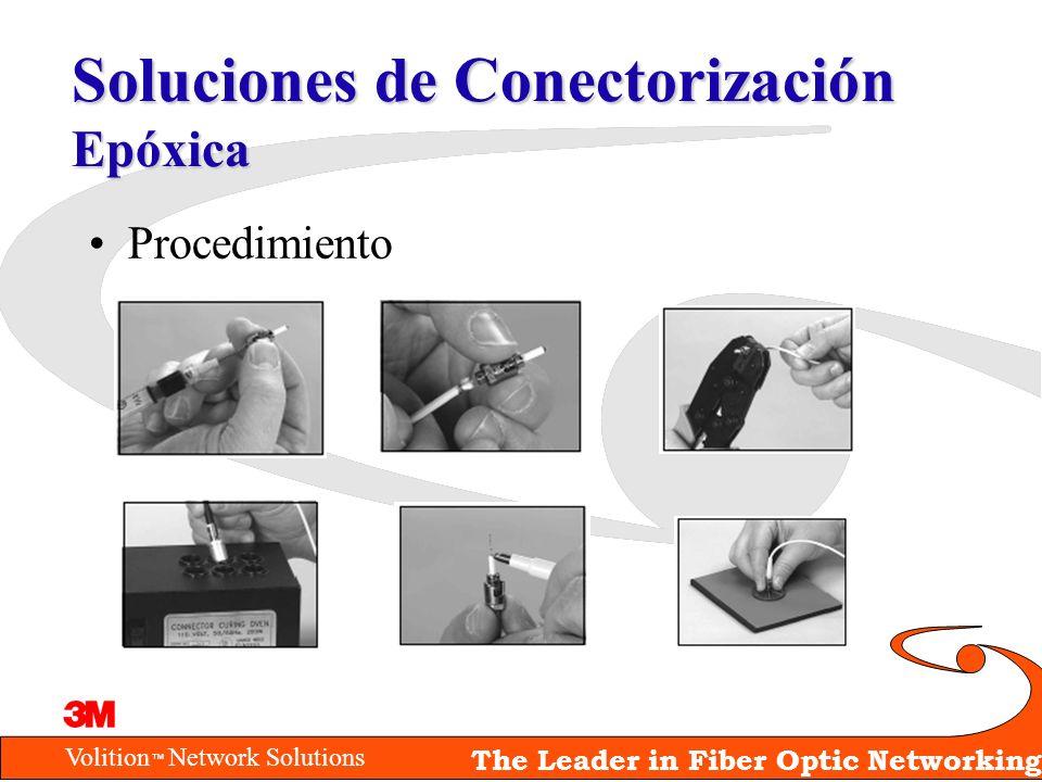 Volition Network Solutions The Leader in Fiber Optic Networking Soluciones de Conectorización Epóxica Procedimiento