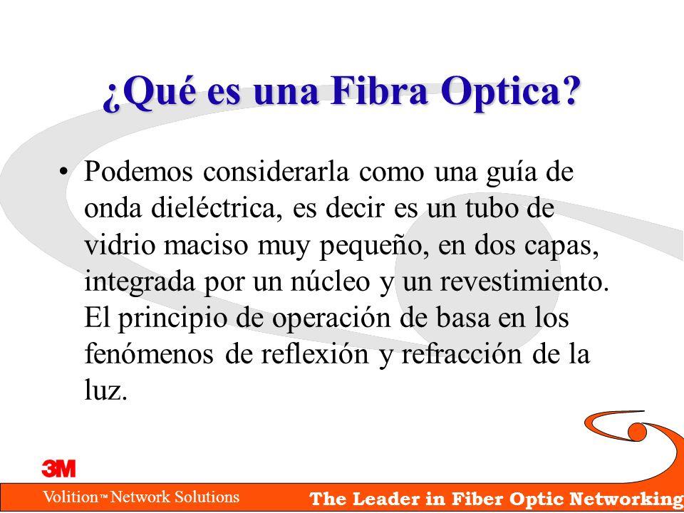 Volition Network Solutions The Leader in Fiber Optic Networking ¿Qué es una Fibra Optica? Podemos considerarla como una guía de onda dieléctrica, es d