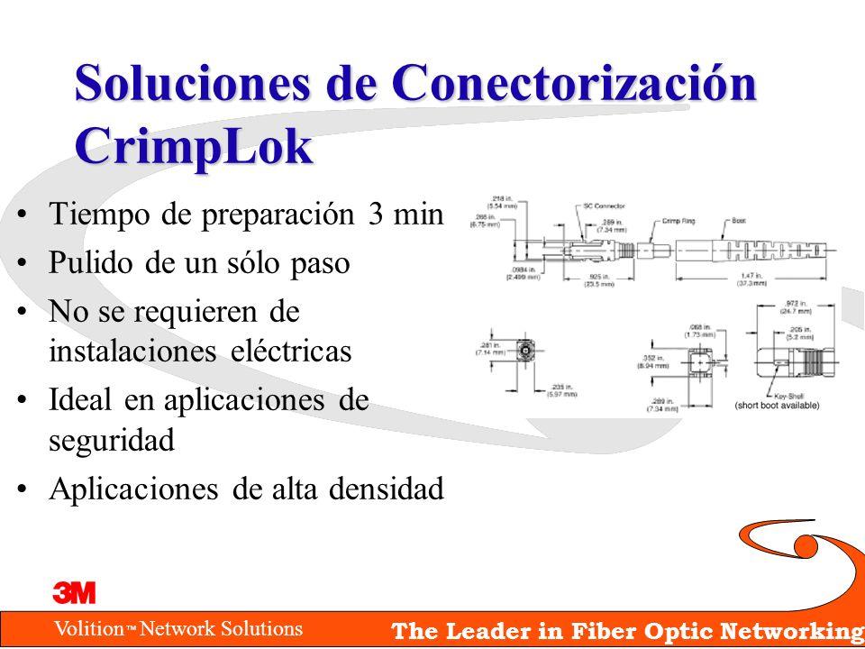 Volition Network Solutions The Leader in Fiber Optic Networking Soluciones de Conectorización CrimpLok Tiempo de preparación 3 min Pulido de un sólo p