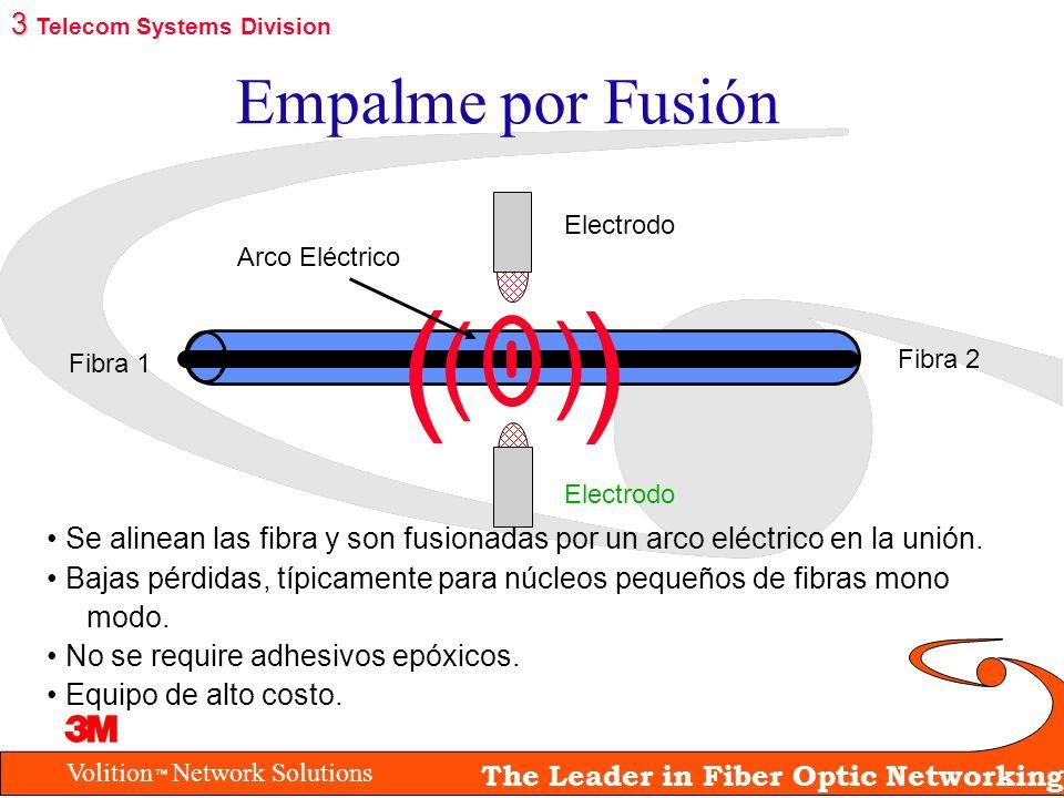 Volition Network Solutions The Leader in Fiber Optic Networking Empalme por Fusión Se alinean las fibra y son fusionadas por un arco eléctrico en la u