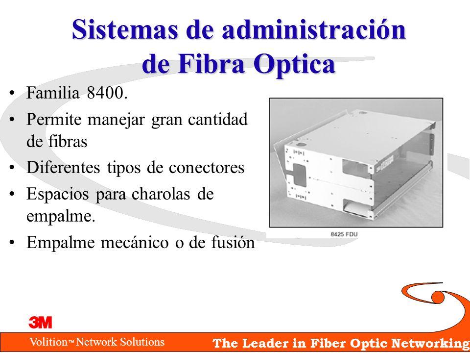 Volition Network Solutions The Leader in Fiber Optic Networking Sistemas de administración de Fibra Optica Familia 8400. Permite manejar gran cantidad