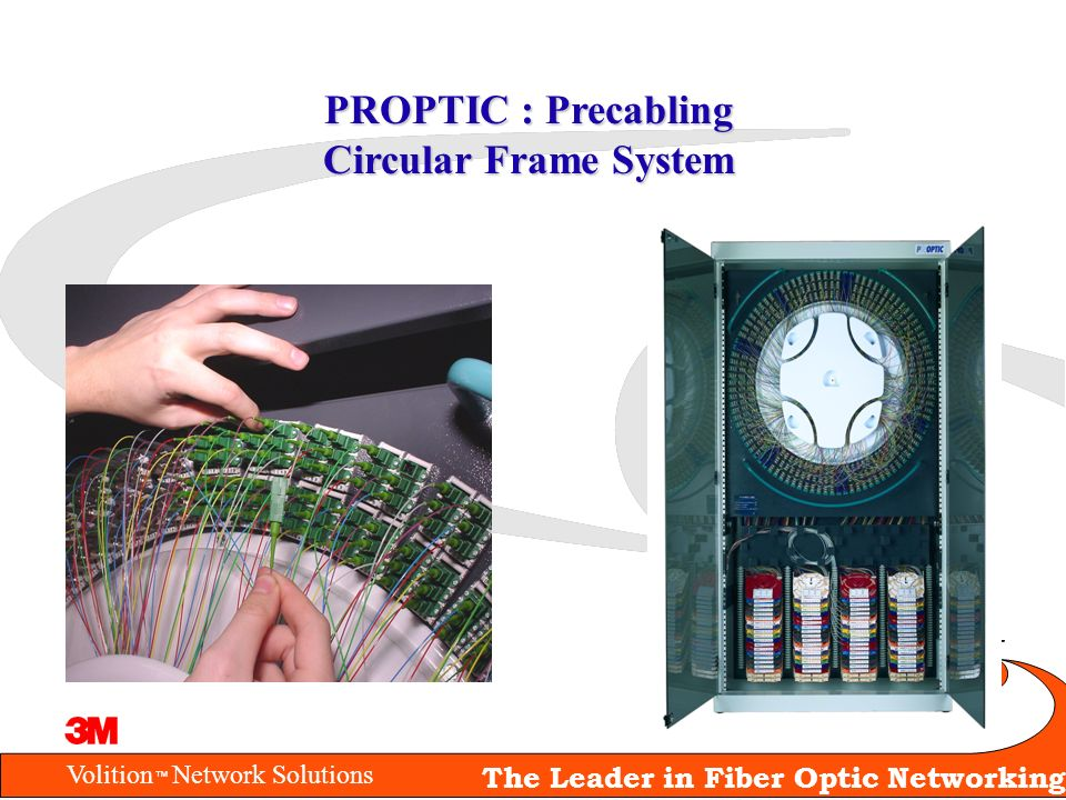 Volition Network Solutions The Leader in Fiber Optic Networking PROPTIC : Precabling Circular Frame System