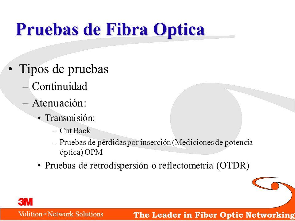 Volition Network Solutions The Leader in Fiber Optic Networking Pruebas de Fibra Optica Tipos de pruebas –Continuidad –Atenuación: Transmisión: –Cut B