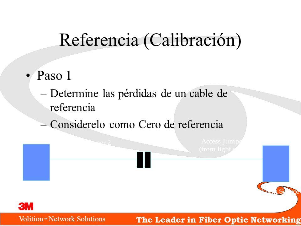 Volition Network Solutions The Leader in Fiber Optic Networking Referencia (Calibración) Paso 1 –Determine las pérdidas de un cable de referencia –Con