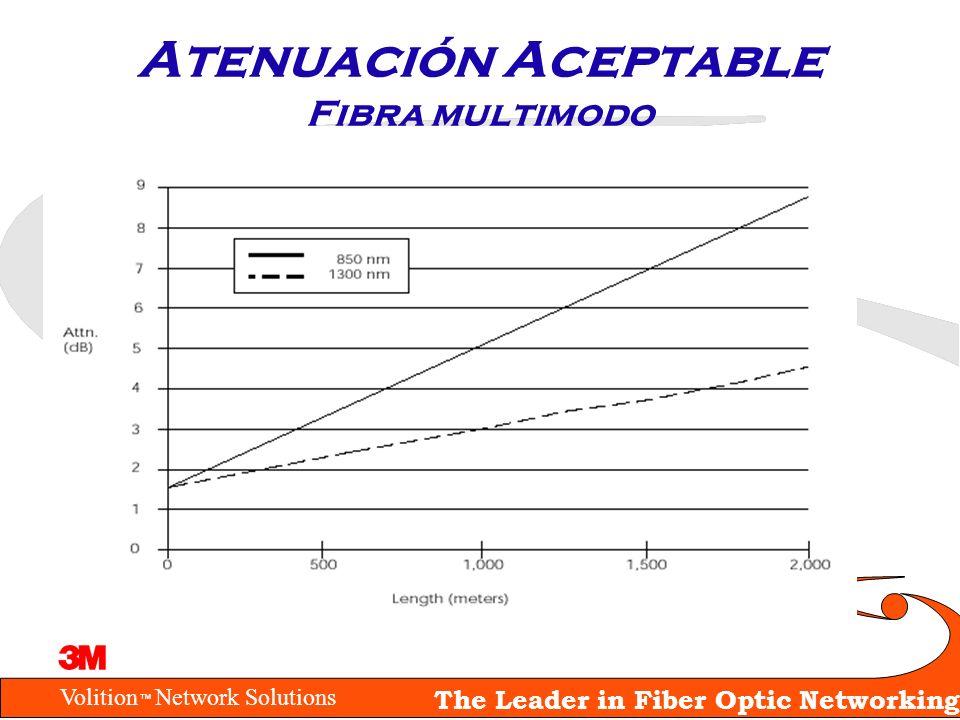 Volition Network Solutions The Leader in Fiber Optic Networking Atenuación Aceptable Fibra multimodo