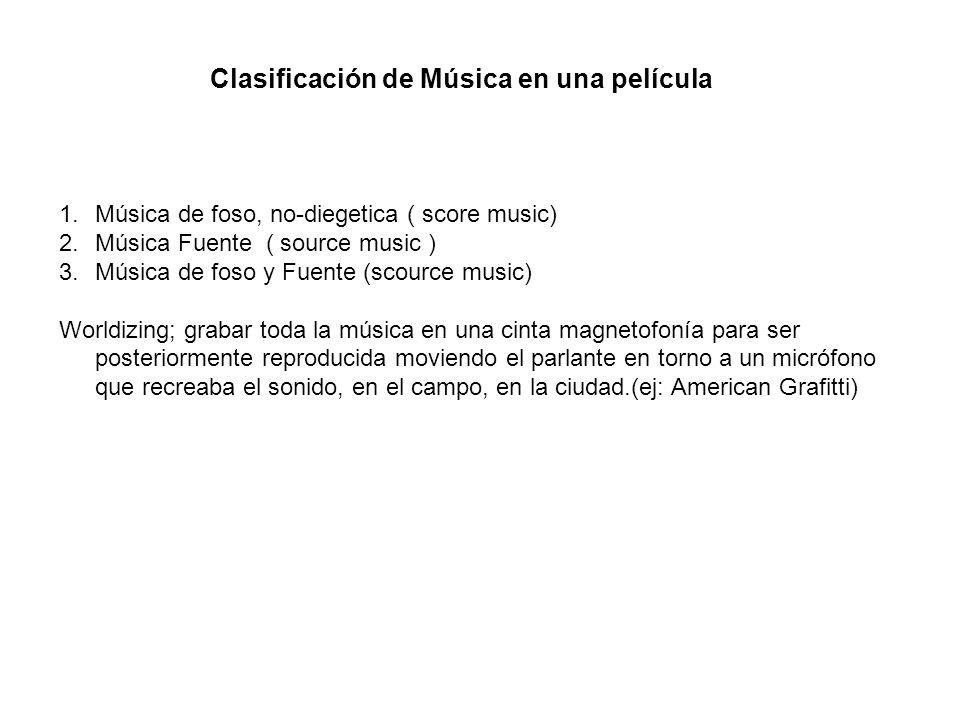 1.Música de foso, no-diegetica ( score music) 2.Música Fuente ( source music ) 3.Música de foso y Fuente (scource music) Worldizing; grabar toda la mú