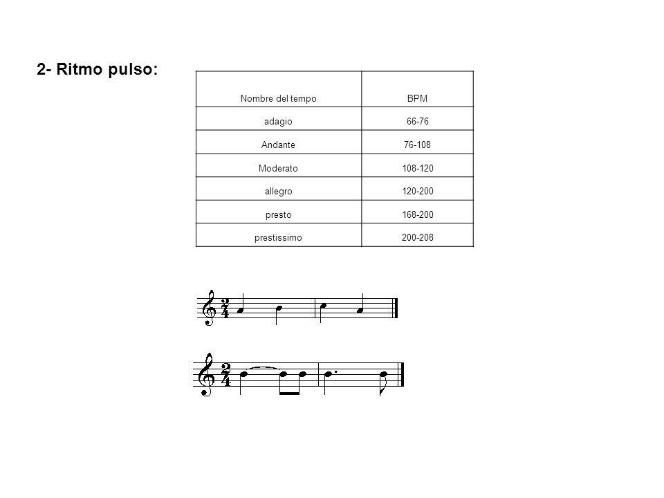2- Ritmo pulso: Nombre del tempoBPM adagio66-76 Andante76-108 Moderato108-120 allegro120-200 presto168-200 prestissimo200-208