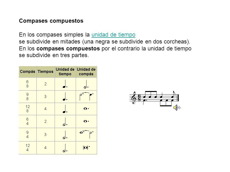 Compases compuestos En los compases simples la unidad de tiempounidad de tiempo se subdivide en mitades (una negra se subdivide en dos corcheas). En l