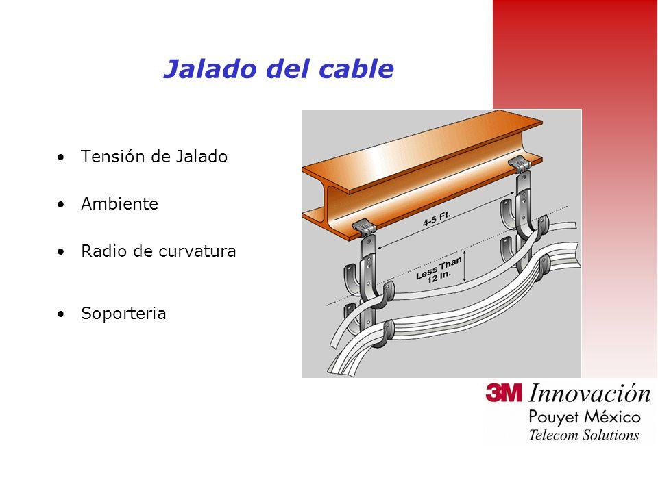 El propio desempeño del cable solo se logrará por medio de un buen cuidado del cable en la instalación y adecuada soporteria. Asegurate que tu instala