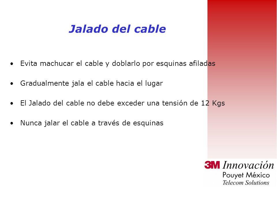 Jalado del cable Tensión de Jalado Ambiente Radio de curvatura Soporteria