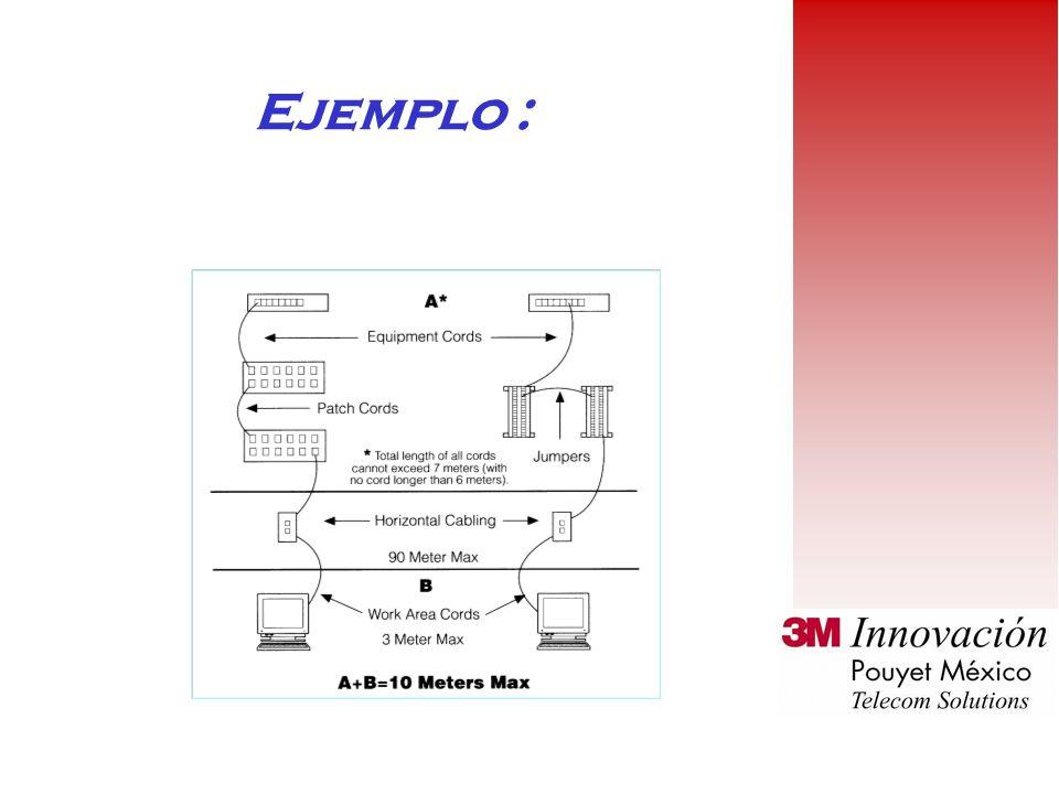 Maxima distancia horizontal: –90 metros (295 ft) del Closet de Telecomunicaciones al área de trabajo –El cable recomendado para el área de trabajo (má
