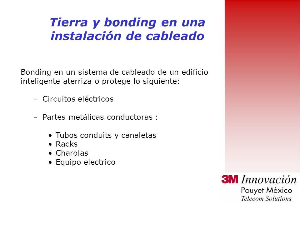 Bonding (entrelazado) NEC Articulo 100 y 250-90 –Es la permanente conexión de partes metálicas para formar una ruta eléctrica que nos asegurará la con