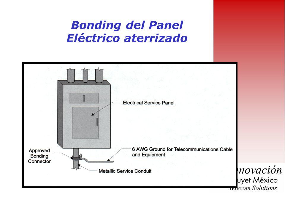 Sistemas de Protección para Edificios –Protección eléctrica de alimentación –Aterrizaje y bonding eléctrico –Protección de relampagos –Electródo de at