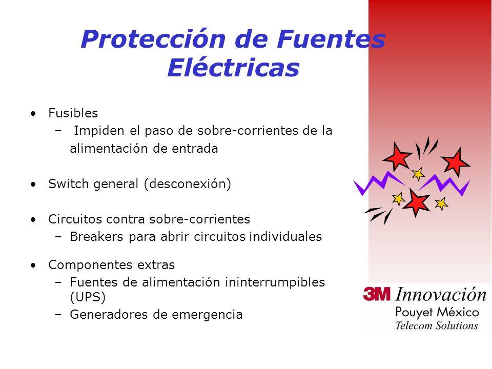 Equipo de eléctrico de seguridad Conductor de tierra del equipo –Aterrizar el cable de tierra –Asegurar que las partes del equipo tengan doble aislami