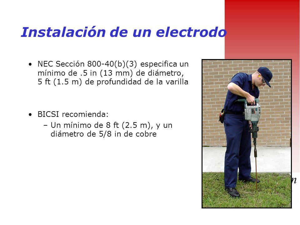 Sistema de electrodos NEC Articulo 250-50 –Tuberia de agua subterranea –Estructura metálica del edificio –Electrodo encapsulado en concreto –Anillos d