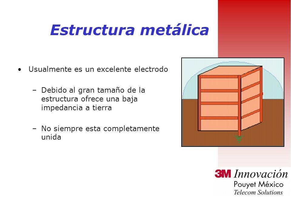 Tubería de agua Desventajas –Mayor utilización de materiales no-metalicos –No siempre se considera un electrodo confiable Reparaciones futuras se empl