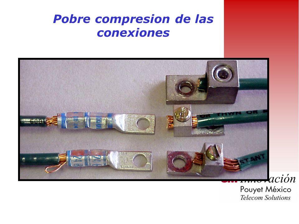 Practicas de Bonding en Telecomunicaciones La recomendación de los conectores y empalmes deben de ser: –Placa de cobre –Cobre –Aleación de cobre