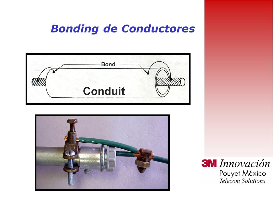 Los conductores no deben ser colocados en conduits de fierro –Los conductores instalados en un conduit metálico deben ser enlazados al conduit en ambo