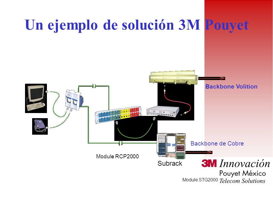 Mini Sistemas de Cableado La solución de cableado para las pequeñas instalaciones Minirepartidor de 19 Caja con soportes universales –Puede alojay un