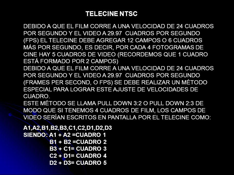 TELECINE NTSC DEBIDO A QUE EL FILM CORRE A UNA VELOCIDAD DE 24 CUADROS POR SEGUNDO Y EL VIDEO A 29.97 CUADROS POR SEGUNDO (FPS) EL TELECINE DEBE AGREG