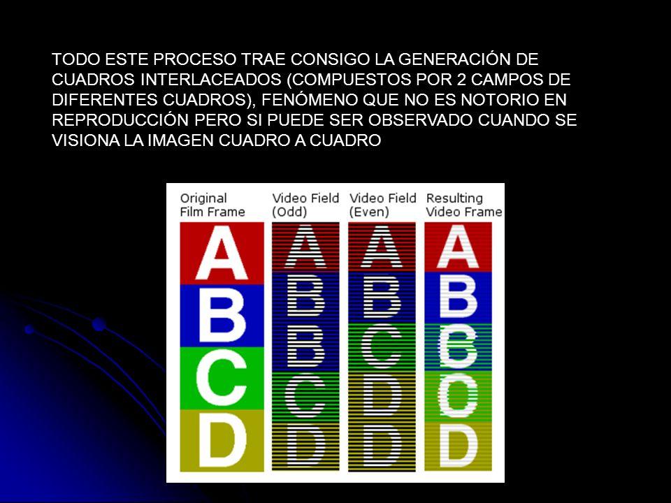 TODO ESTE PROCESO TRAE CONSIGO LA GENERACIÓN DE CUADROS INTERLACEADOS (COMPUESTOS POR 2 CAMPOS DE DIFERENTES CUADROS), FENÓMENO QUE NO ES NOTORIO EN R