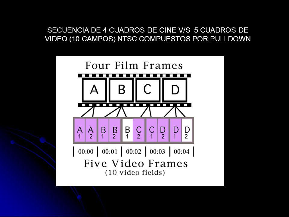 SECUENCIA DE 4 CUADROS DE CINE V/S 5 CUADROS DE VIDEO (10 CAMPOS) NTSC COMPUESTOS POR PULLDOWN