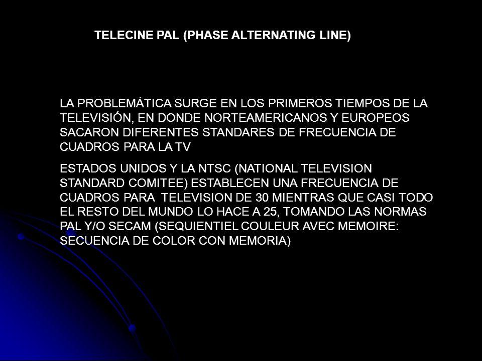 TELECINE PAL (PHASE ALTERNATING LINE) LA PROBLEMÁTICA SURGE EN LOS PRIMEROS TIEMPOS DE LA TELEVISIÓN, EN DONDE NORTEAMERICANOS Y EUROPEOS SACARON DIFE