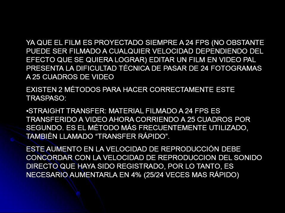 YA QUE EL FILM ES PROYECTADO SIEMPRE A 24 FPS (NO OBSTANTE PUEDE SER FILMADO A CUALQUIER VELOCIDAD DEPENDIENDO DEL EFECTO QUE SE QUIERA LOGRAR) EDITAR