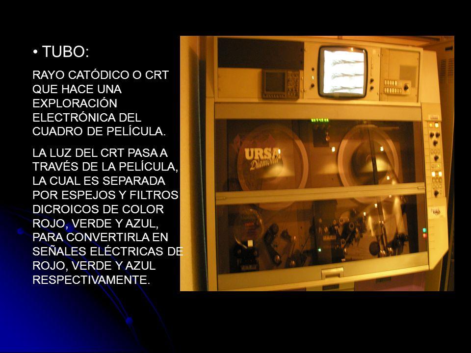 TUBO: RAYO CATÓDICO O CRT QUE HACE UNA EXPLORACIÓN ELECTRÓNICA DEL CUADRO DE PELÍCULA. LA LUZ DEL CRT PASA A TRAVÉS DE LA PELÍCULA, LA CUAL ES SEPARAD