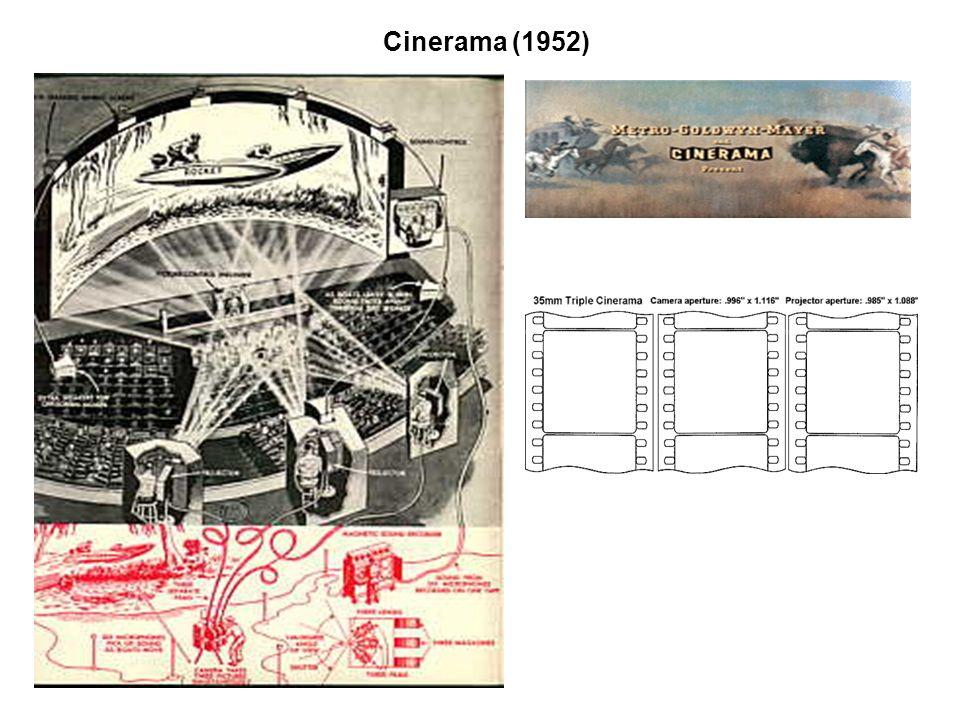 Cinerama (1952)