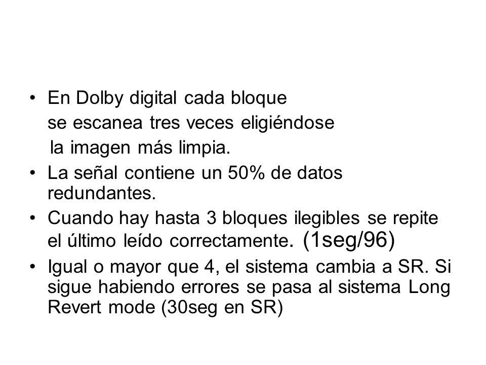 En Dolby digital cada bloque se escanea tres veces eligiéndose la imagen más limpia. La señal contiene un 50% de datos redundantes. Cuando hay hasta 3