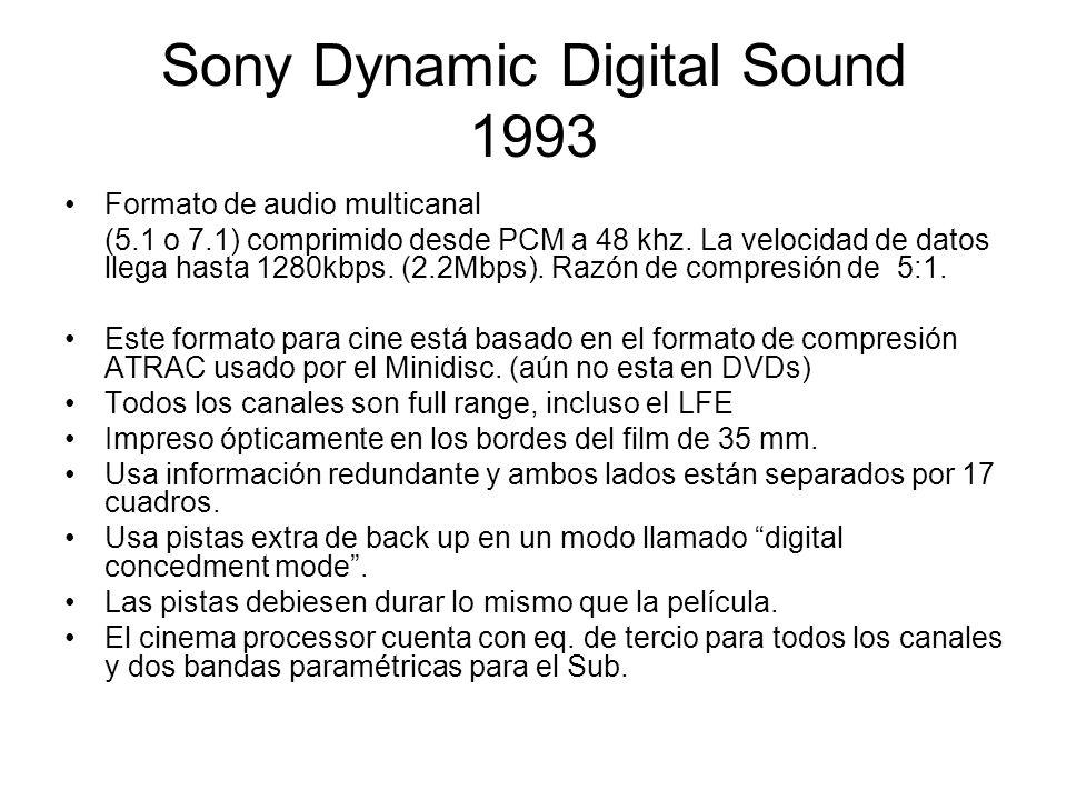 Sony Dynamic Digital Sound 1993 Formato de audio multicanal (5.1 o 7.1) comprimido desde PCM a 48 khz. La velocidad de datos llega hasta 1280kbps. (2.